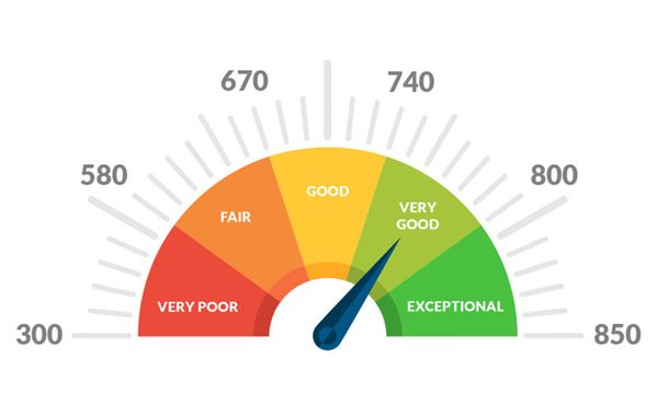 Know these factors that can affect your credit score